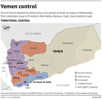 Map: Areas of Control in Yemen